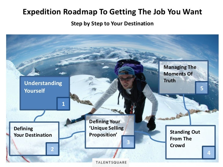Expedition Roadmap To Getting The Job You Want                       Step by Step to Your Destination                     ...