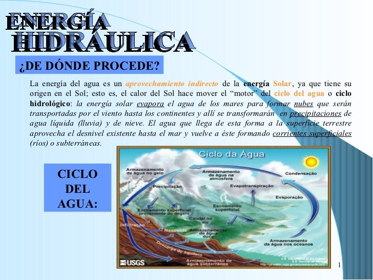 La energía del agua es un  aprovechamiento indirecto  de la  energía  Solar , ya que tiene su origen en el Sol; esto es, e...