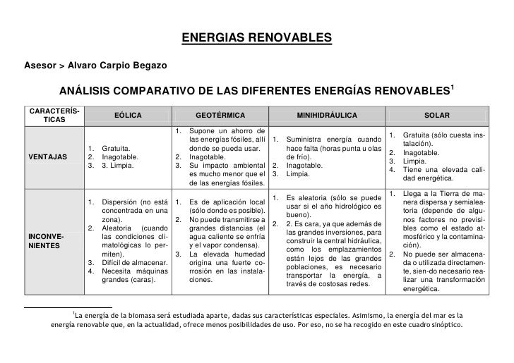 Energias Renovables Energias Renovables Energias