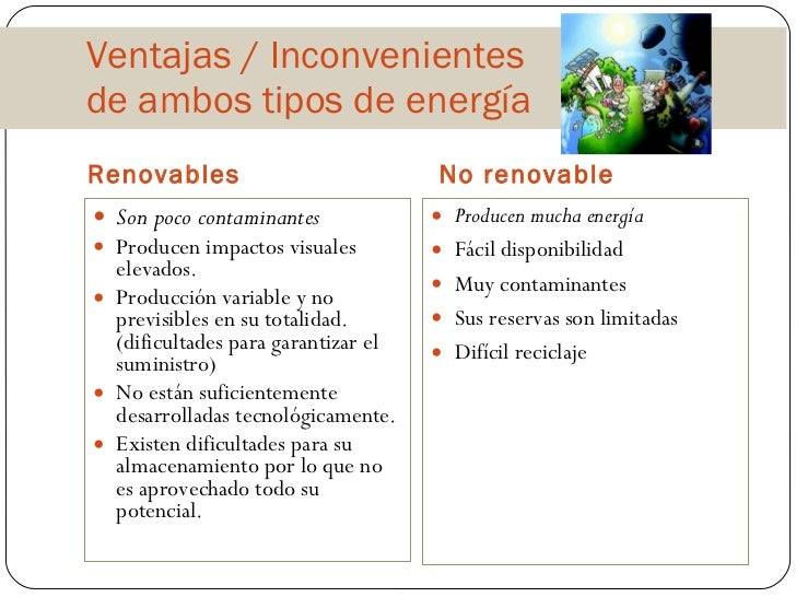 Energias Renovables y no Renovables Esquema Energía Renovables