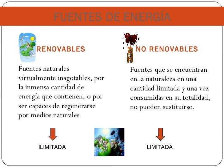 Energias Renovables vs no Renovables Energía Renovables