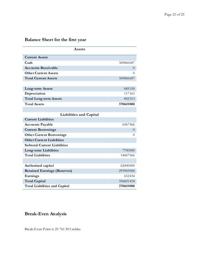 Small insurance company business plan