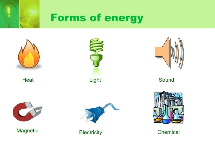 Chemical Energy Images...