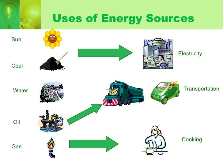 examples of energy transformation This worksheet will challenge and improve students understanding of transformation and conservation of energy.