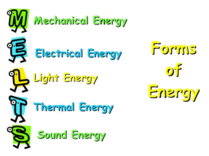 Forms of Energy Mechanical Energy Sound Energy Electrical Energy Thermal Energy Light Energy