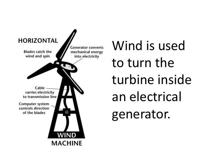 Energy..alternative forms (teach)