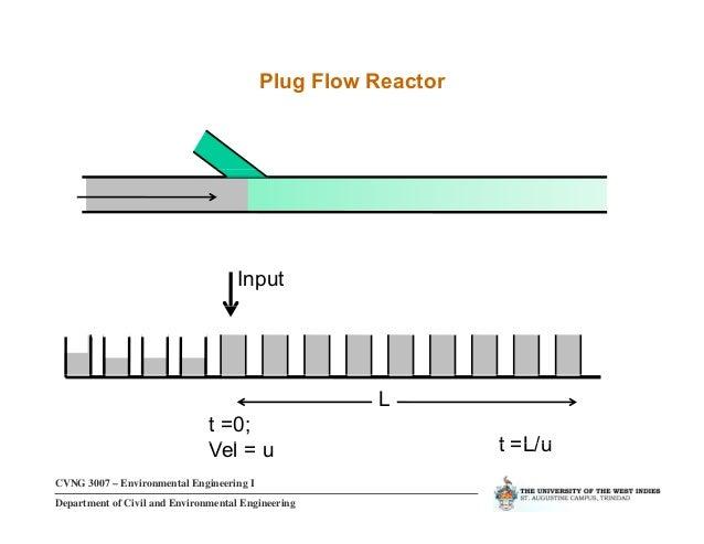 plug flow reactor Group name : mohamad nur syakirin bin abd azieh 55103314272 nur fazdlin binti abdullah 55103314219 nik nur aqillah binti nik aziz 55103314255 alissa mohd nahar.