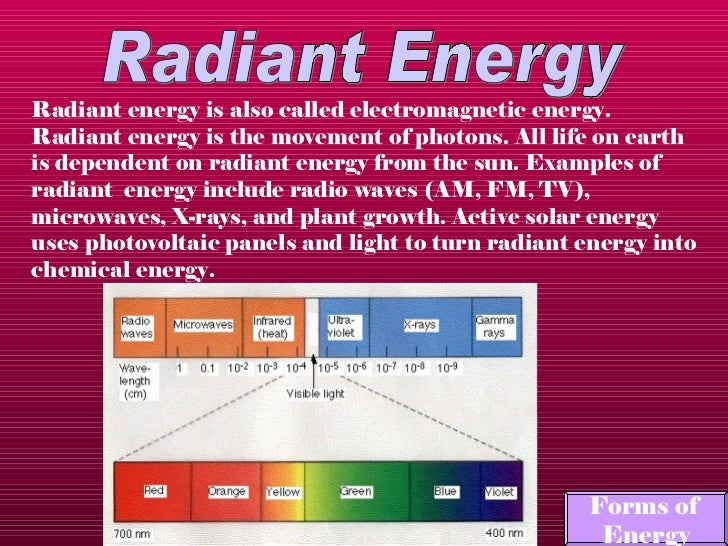 radiant energy radiant energy is also called electromagnetic energy ...