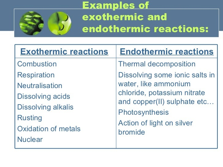 essay on exothermic and endothermic reactions Endothermic reactions absorb energy from the surroundings, whereas exothermic reactions release energy into the surroundings this gcse chemistry quiz is the first of two looking at endothermic and exothermic reactions.