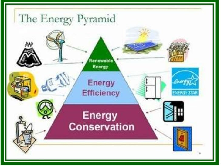 The gallery for conservation of natural resources poster for Facts about energy conservation