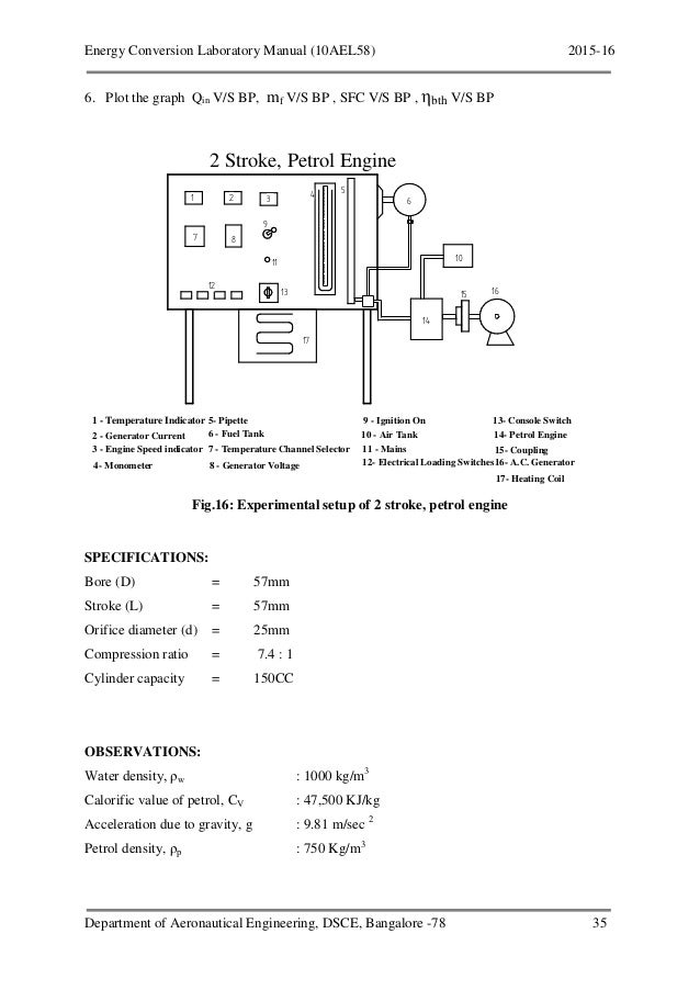 Energy Conversion Engineering Laboratory Manual on Lab Manual To Study About 2 Stroke Engine