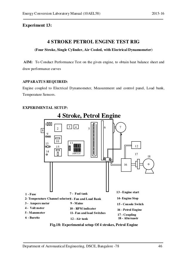 heat engine lab The pasco heat engine apparatus is a closed system consisting of a nearly friction-free piston inside a cylinder it has two air tubes leading from the cylinder: one going to a pressure.