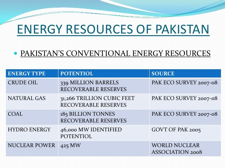 causes of energy crisis in pakistan essay Introduction objectives energy resources of pakistan ten years of energy consumption causes of energy crisis recommendations conclusion introduction • energy has become an important requirement for the economic development of a country.
