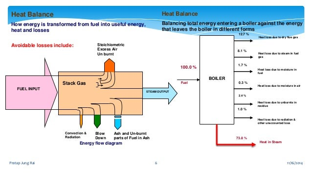 Watch in addition U Shape Induction Coil460 also Rautomead Technology For Continuous Casting Of Oxygen Free Copper Coppermagnesium And Copper Conductor Alloys besides Igbt modules further Chemical Vapor Deposition. on induction furnace