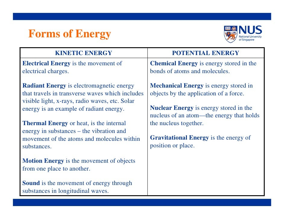 forms of energy kinetic energy potential energy electrical energy is