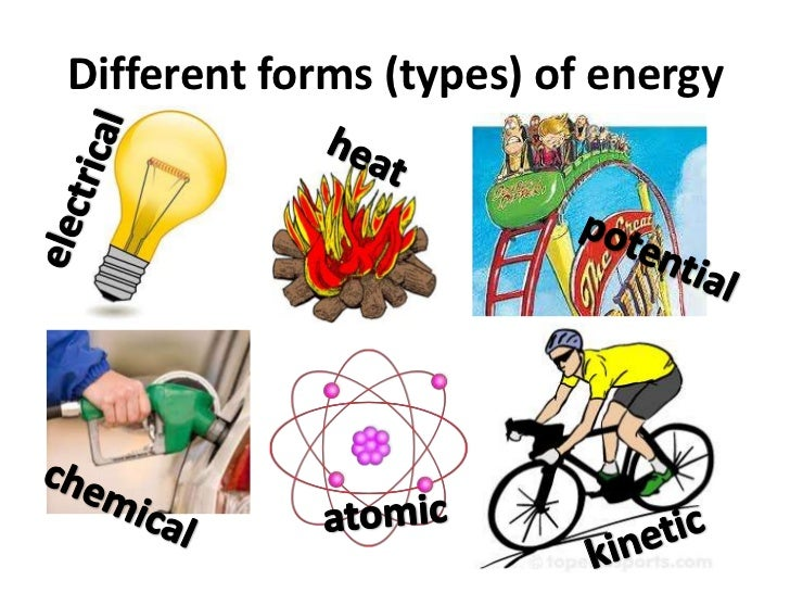 Alternate Forms of Energy Form of Energy 4
