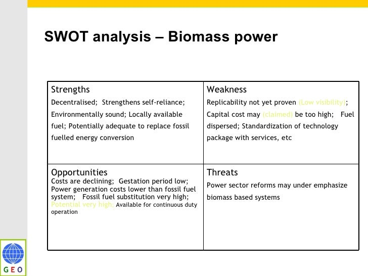 swot analysis power sector