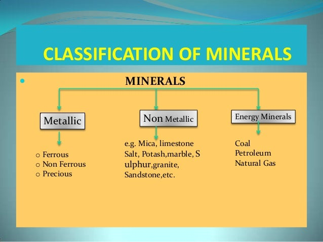 Classification Of Natural Resources Ppt