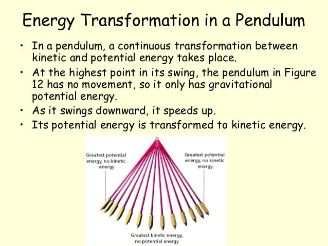 conservation of energy activity middle school pwhs thermodynamics homepotential ki ic energy. Black Bedroom Furniture Sets. Home Design Ideas