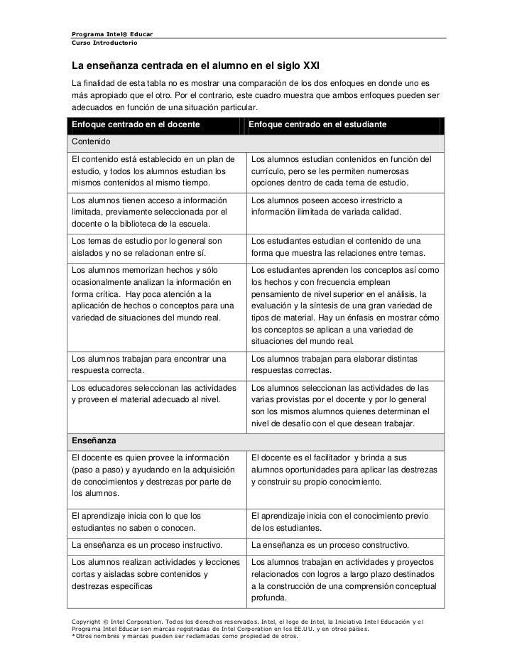 Programa Intel® EducarCurso IntroductorioLa enseñanza centrada en el alumno en el siglo XXILa finalidad de esta tabla no e...
