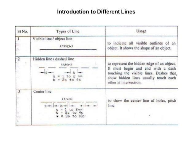 Basic Engineering Drawing Introduction to Different