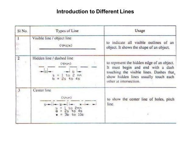 FUNDAMENTALS OF ENGINEERING DRAWING PDF DOWNLOAD