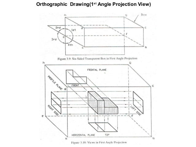 chapt1 basic knowledge of mechanical drawing Document resume ed 227 291 ce 035 324 author rice  (mechanical drawing) 1 a chapter overview containing all the necessary information you need to know.