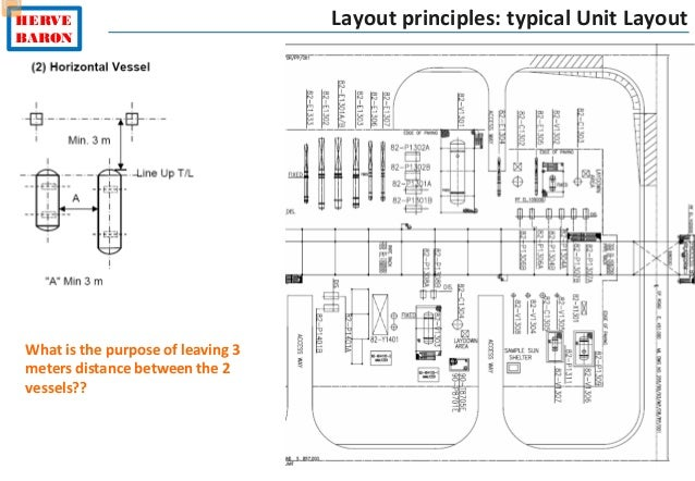 Plant Layout Engineering Tutorial