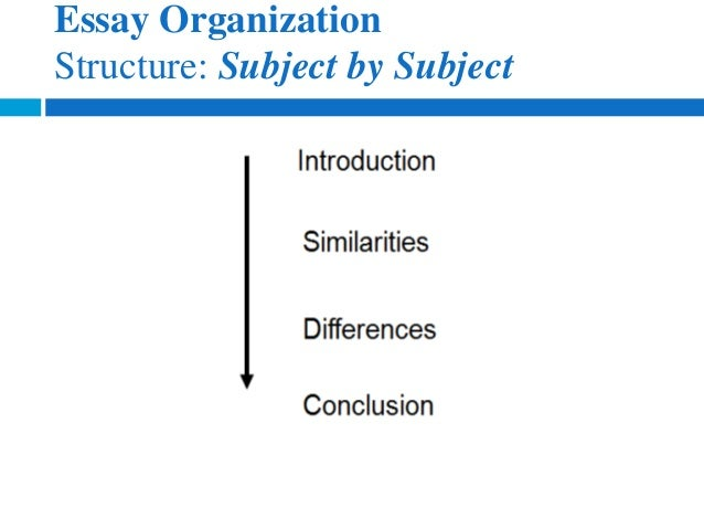 Define compare and contrast essay