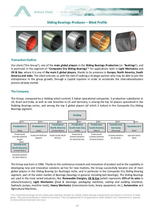 Composite Sliding Bearings Producer - Blind Profile