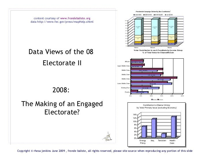 <ul><li>Data Views of the 08  </li></ul><ul><li>Electorate II </li></ul><ul><li>2008:  </li></ul><ul><li>The Making of an ...