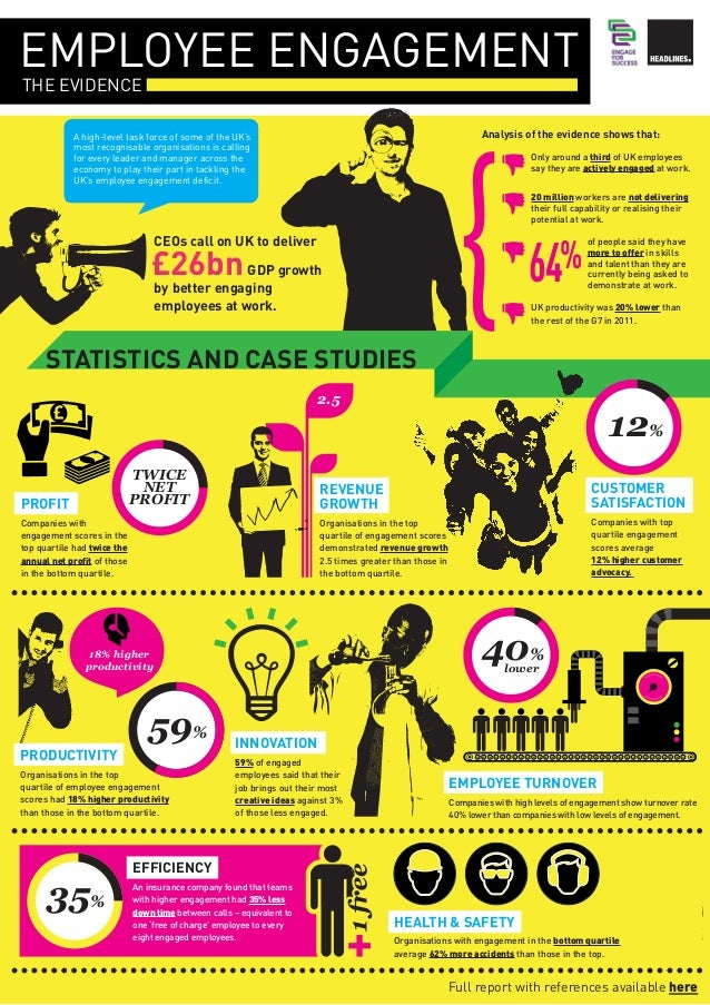 Employee Engagement - The Evidence - Infographic