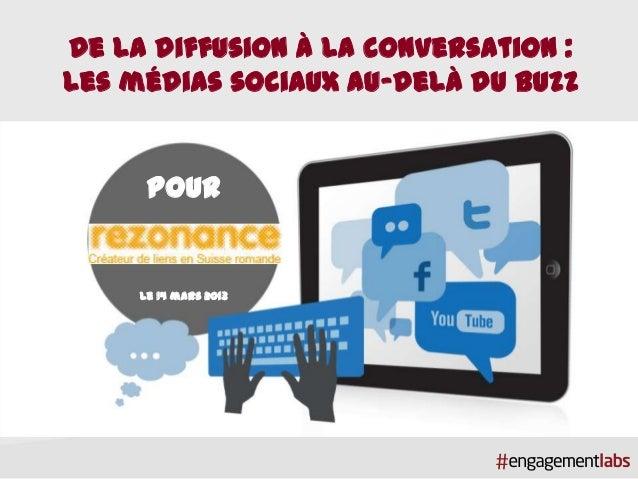 De la diffusion à la conversation :les médias sociaux au-delà du buzz      Pour     Le 14 mars 2013