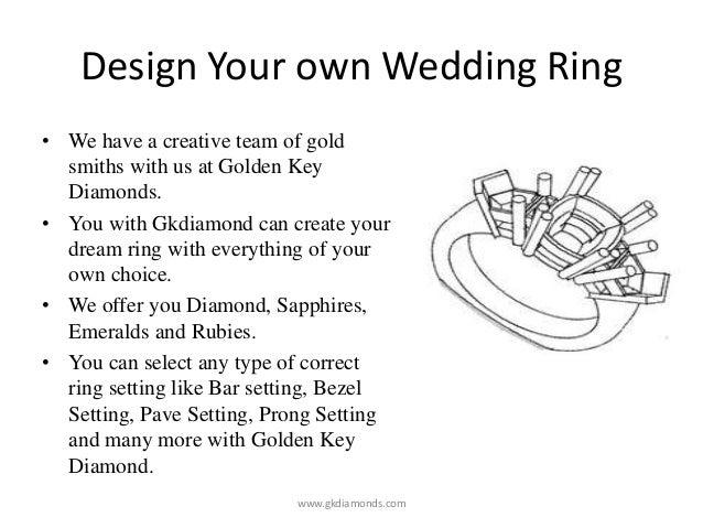 design your own wedding ring app