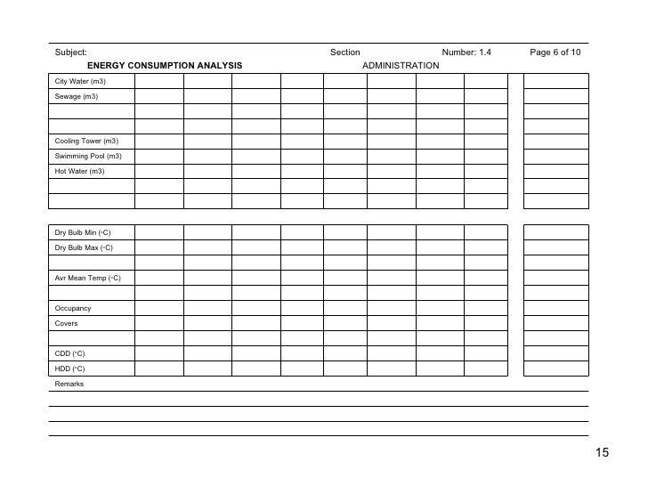 Chiller chiller log sheet for Pat testing record sheet template