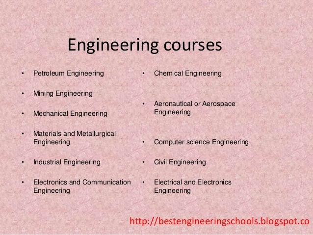 Chemical Engineering really good research topics