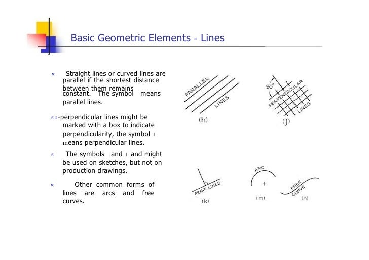 Basic Elements of Drawing Basic Geometric Elements