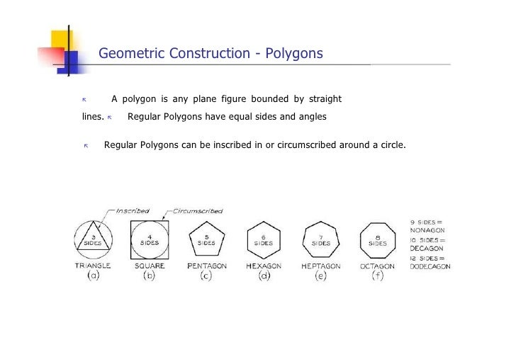 Planes Engineering Drawing Any Plane Figure Bounded