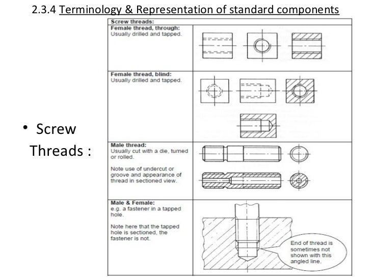 Technical Drawing Symbols Nornasfo