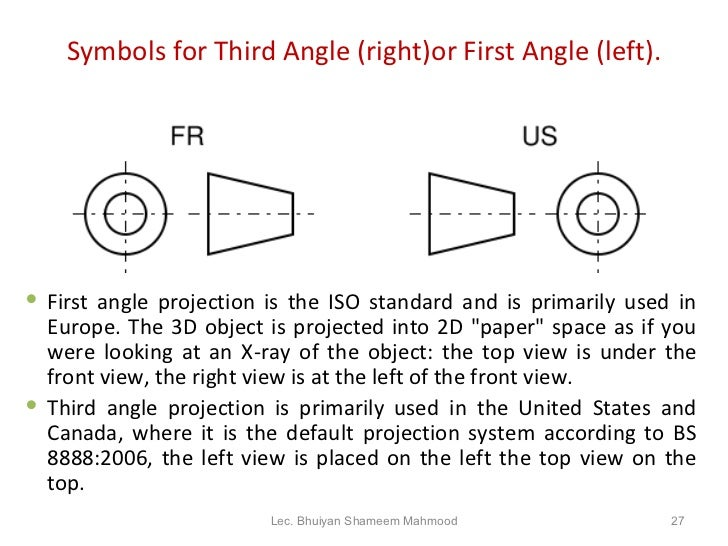 Angle Tolerance Symbol Symbols For Third Angle