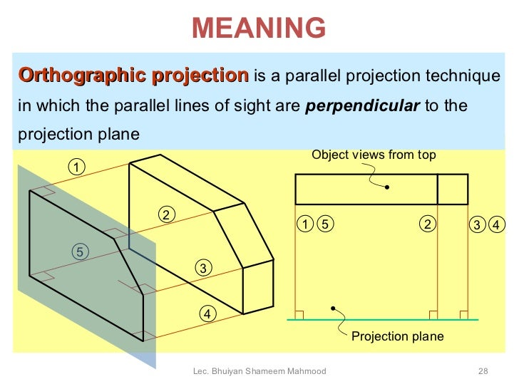 definition and importance of orthographic projection Orthographic projection is used for making the projects but isometric projection is used to have better what is the definition of an orthographic drawing.