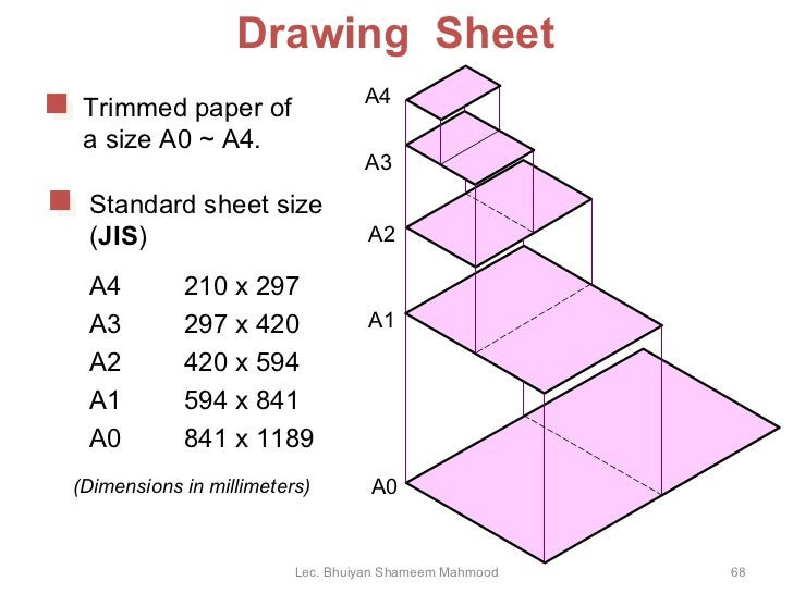 Engineering drawing for Standard blueprint size