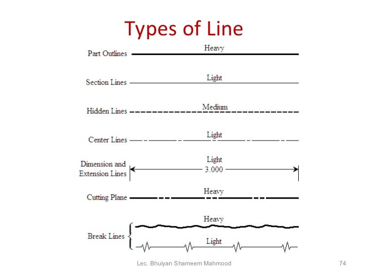 Types Of Lines In Art : Engineering drawing