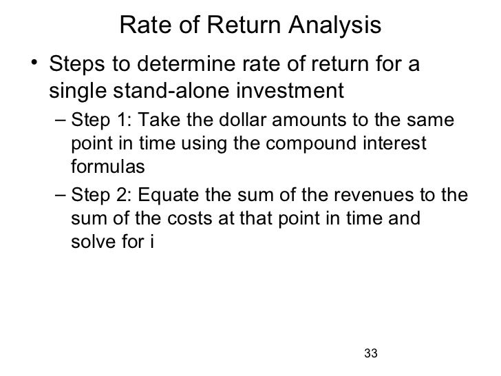 Formula for rate of return on investment in an economy?