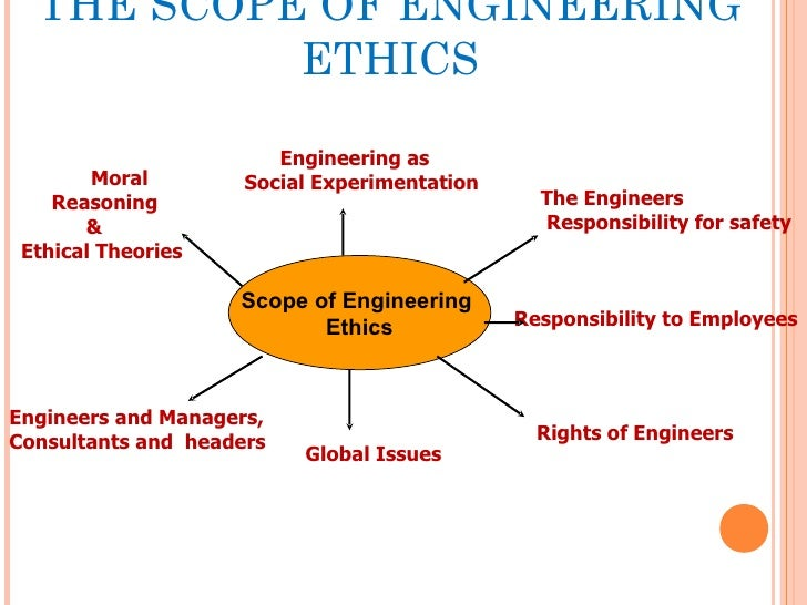 essay on professional ethics in engineering William marcy, an instructor on engineering ethics at texas tech university, gives us ways to consider ethical implications you may have overlooked.