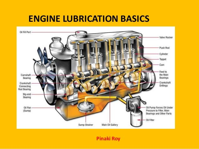 Engine lubrication basics: http://www.slideshare.net/pinaki50/engine-lubrication-basics