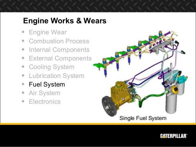 Engine Works & Wears•   Engine Wear•   Combustion Process•   Internal Components•   External Components•   Cooling System•...