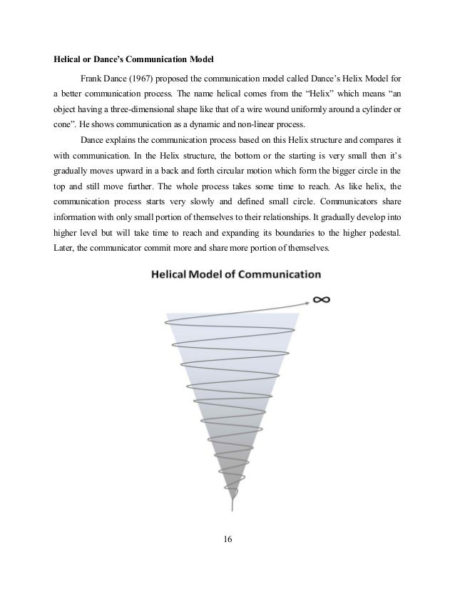 human communication theory comparative essays - the communication accommodation theory states when people interact they alter their speech to fit in or accommodate for other cat describes the psychological, social, and linguistic behaviors that people exhibit when communicating with each other (coupland, coupland, giles, henwood, 1988.