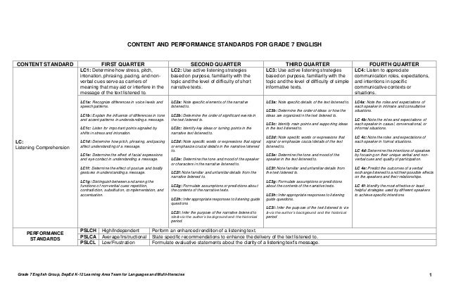 English gr.-7-teacher-s-guide--q1-2-