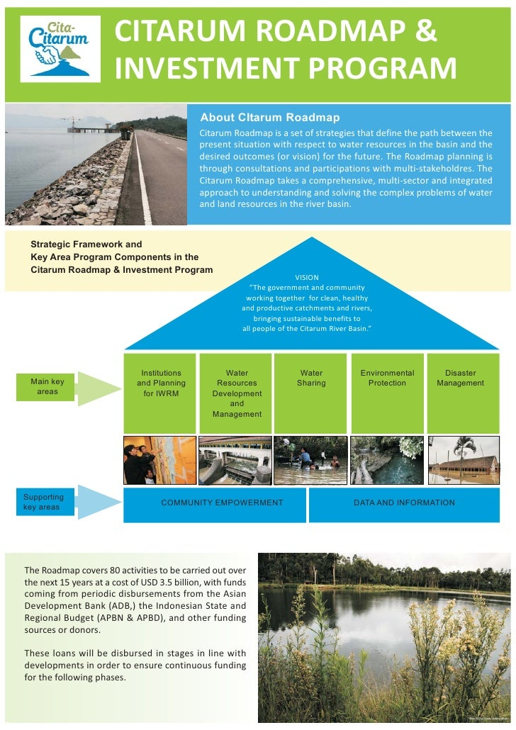Citarum River Basin Restoration Investment Program